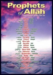 List of prophets quran